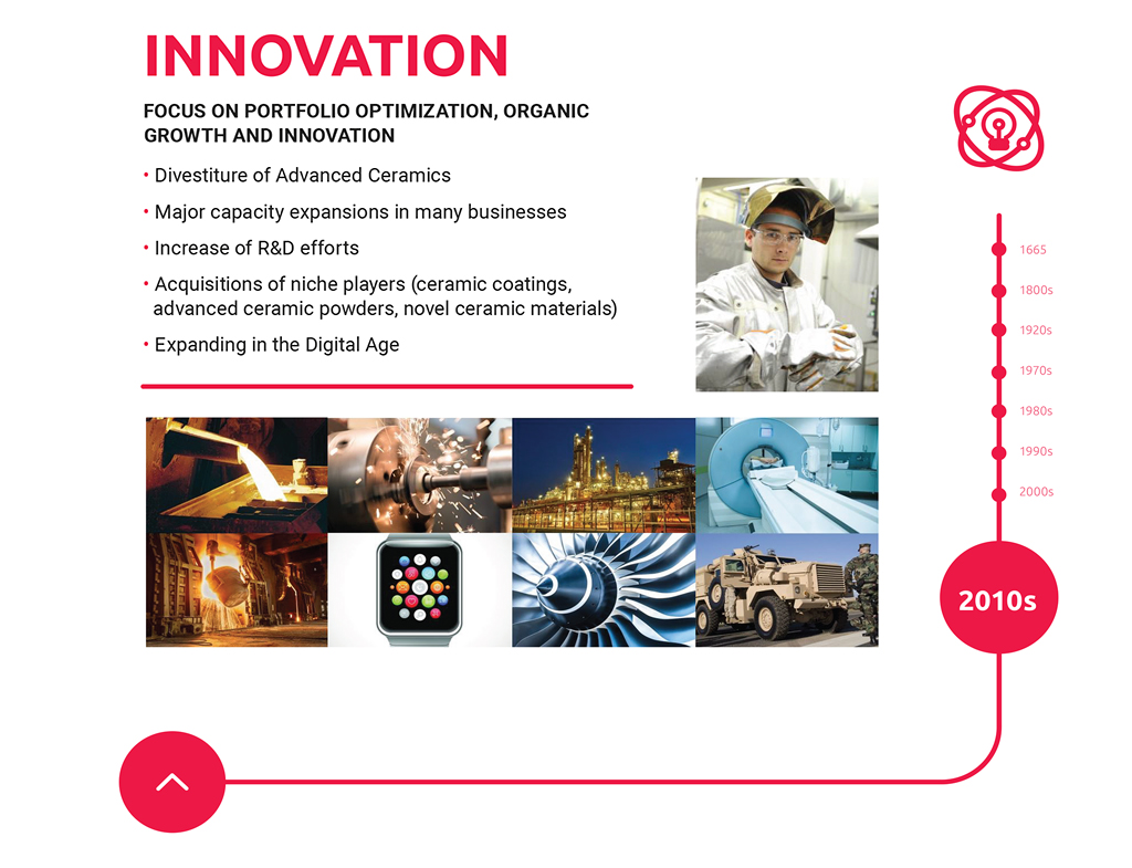 Saint-Gobain Ceramic Materials Innovation