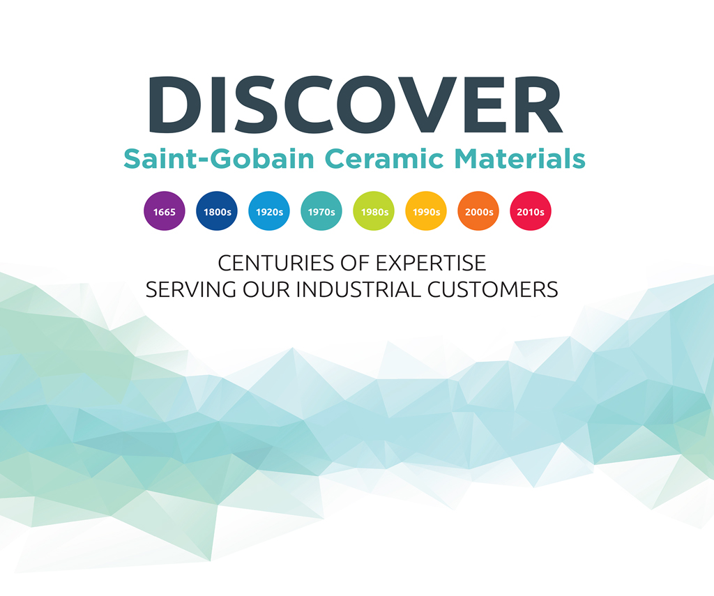 Saint-Gobain Ceramic Materials History