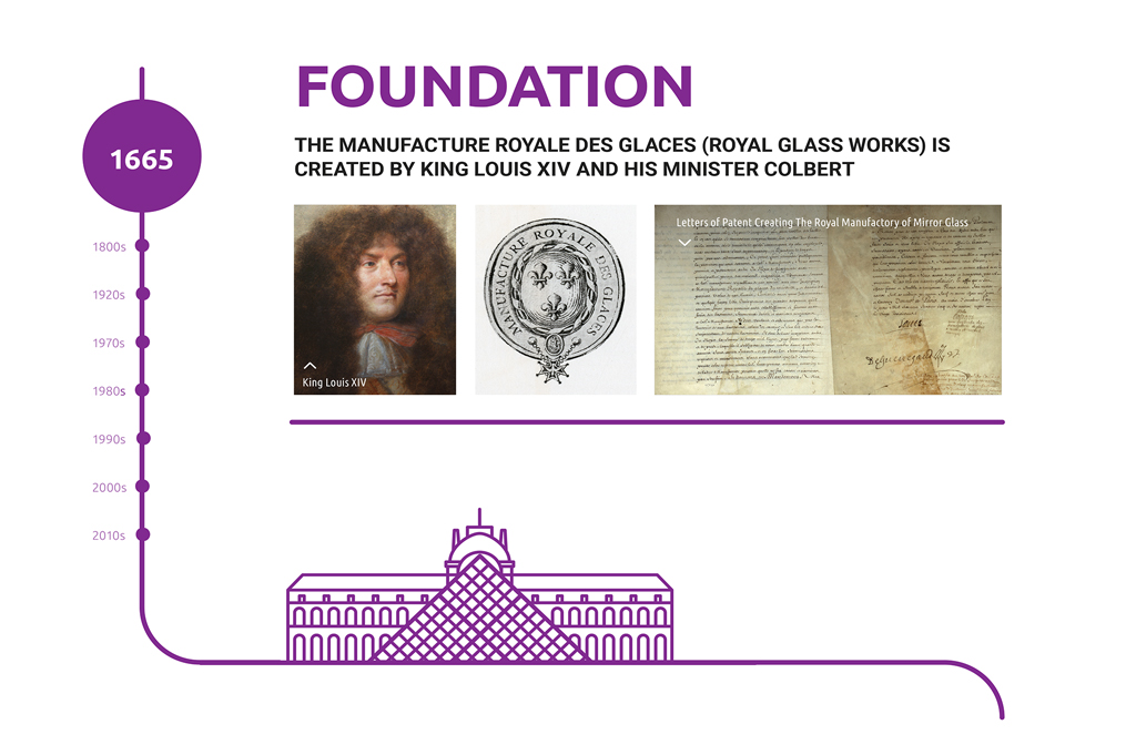 Saint-Gobain Ceramic Materials History - foundation