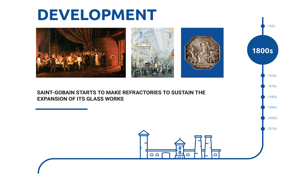 Saint-Gobain Ceramic Materials History development